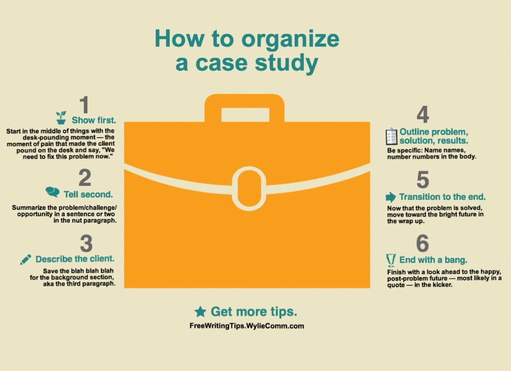 How to organize a case study inforgraphic